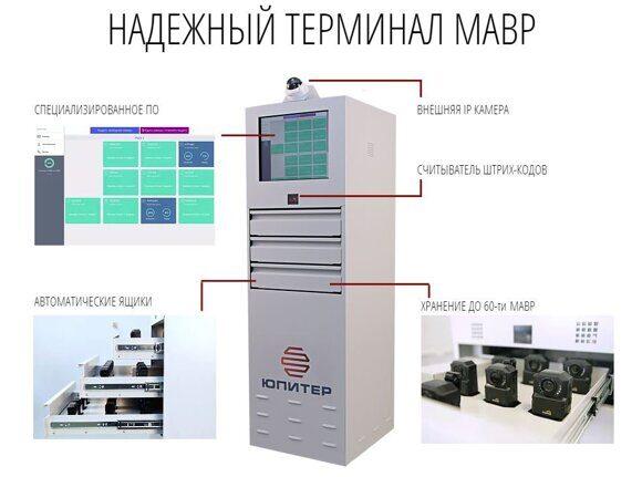 терминал мавр схема